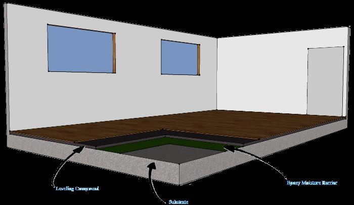 flooring-moisture-barriers